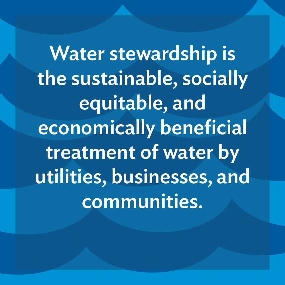 Illustration of water waves with the text explaining what water stewardship is.