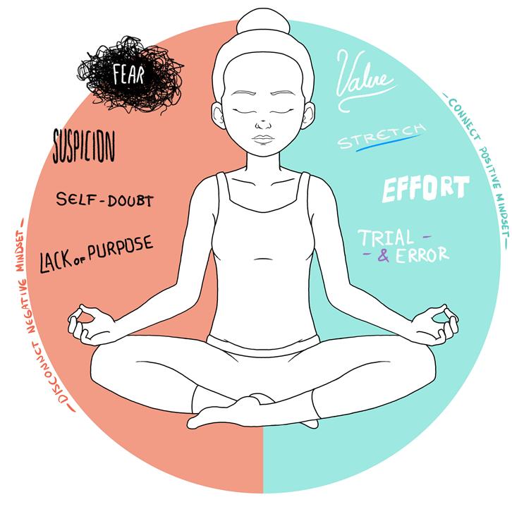 Woman meditating - Sketch illustration by Allan Solano